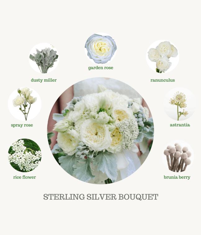 Wholesale Wedding Flower Packages: Wholesale Flowers & DIY Wedding Flowers