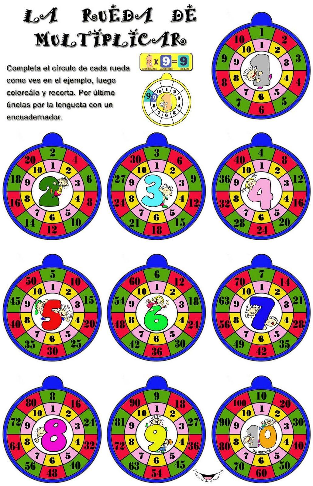 ruleta de multiplicar para niños