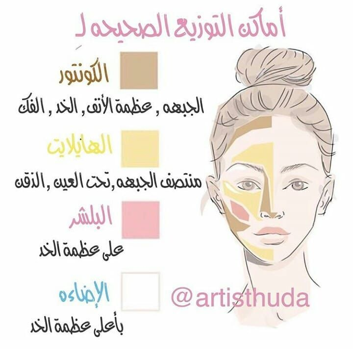 تعليم مكياج تنسيقات محجبات تسريحات تنسيقات ميكاب مكياج مكياج عيون لفات حجاب تنسيقات بنات ت Makeup Artist Tips Beauty Makeup Tutorial Lip Art Makeup