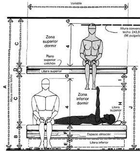 Muebles domoticos medidas antropometricas para dise ar for Cama ropero