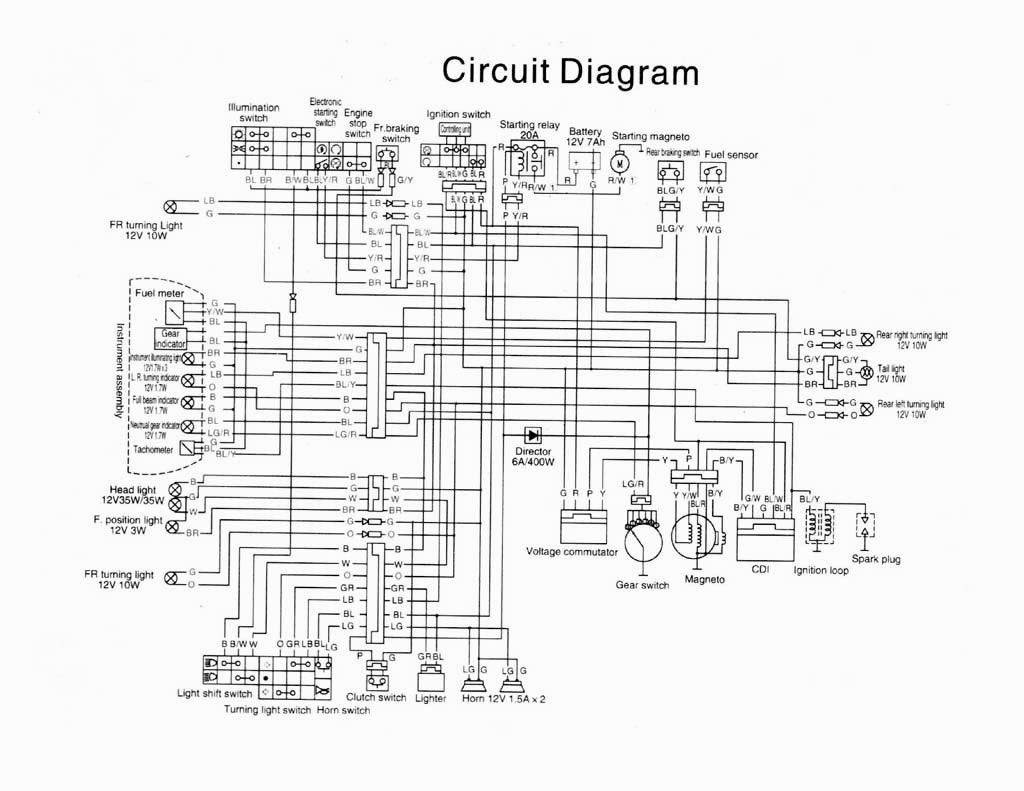 medium resolution of ktm duke 125 wiring diagram techrush me within