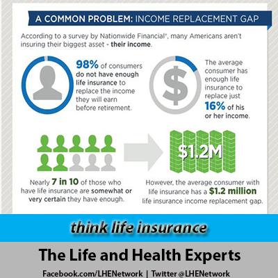 Think Life Insurance Lifeinsurance Insureyourlove Life Life
