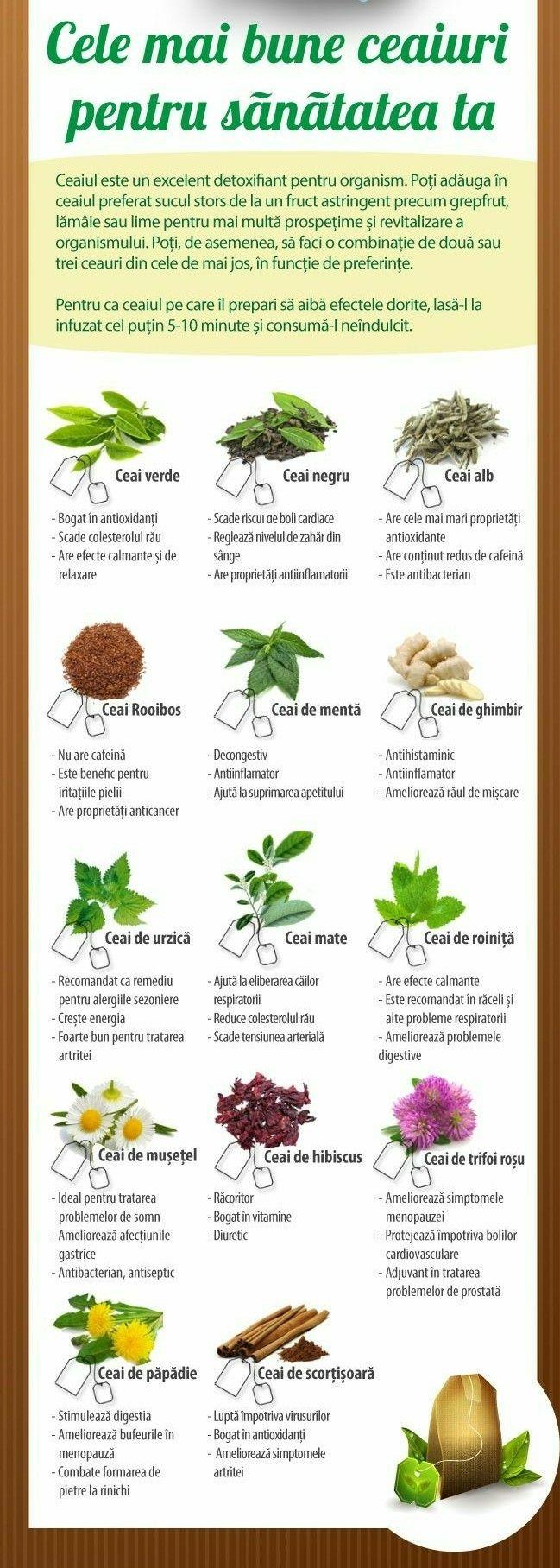 cele mai bune ierburi pentru ceaiul de pierdere în greutate