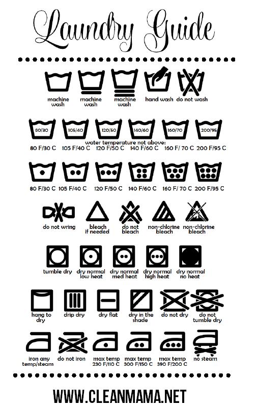 Laundry Symbols On Pinterest Laundry Care Symbols
