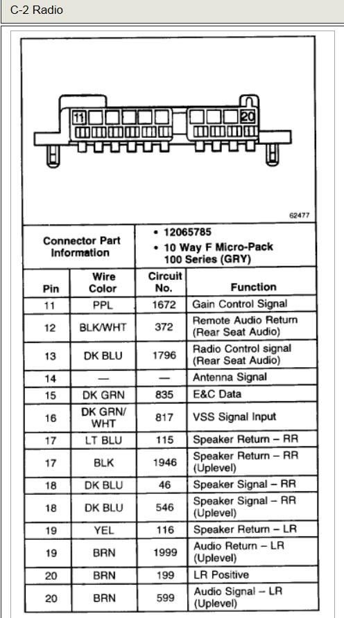Stereo Wiring Diagram Chevy Silverado 2000 in 2020 Chevy