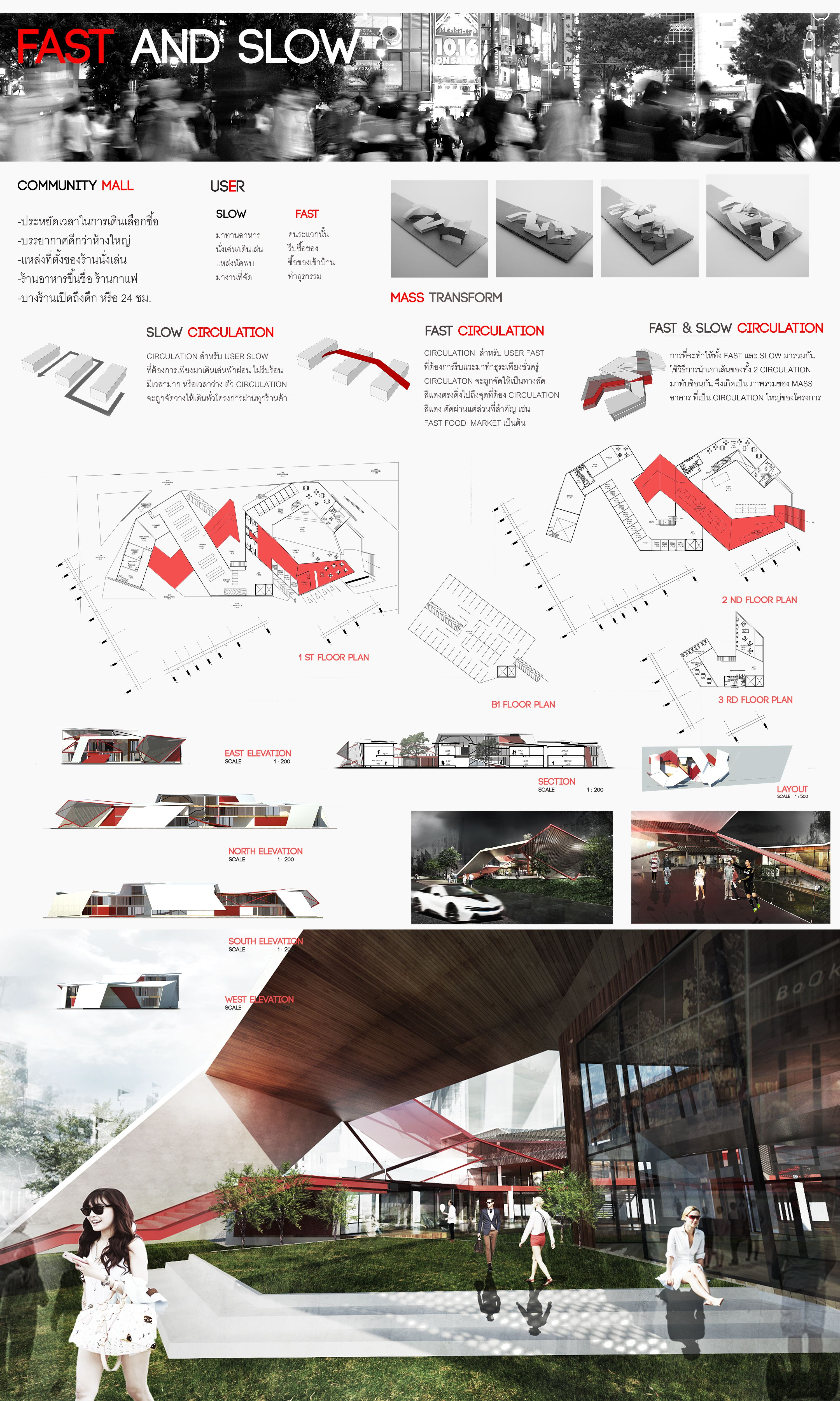 Architecture Design Sheets community mall design project in faculty of architecture kmitl