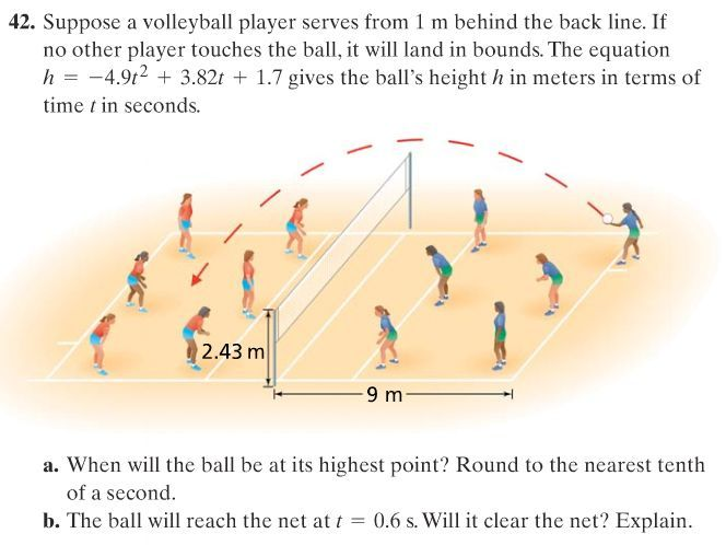 Parabola Volleyball As A Student I M Like Cool Volleyball Volleyball S Quadratics High School Math Foldables Math Teacher