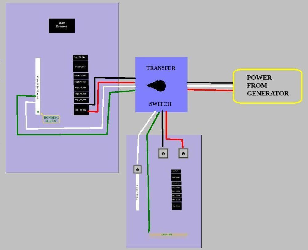 √ Residential Generator Wiring Diagram | Valid Residential Generator Wiring  Diagram