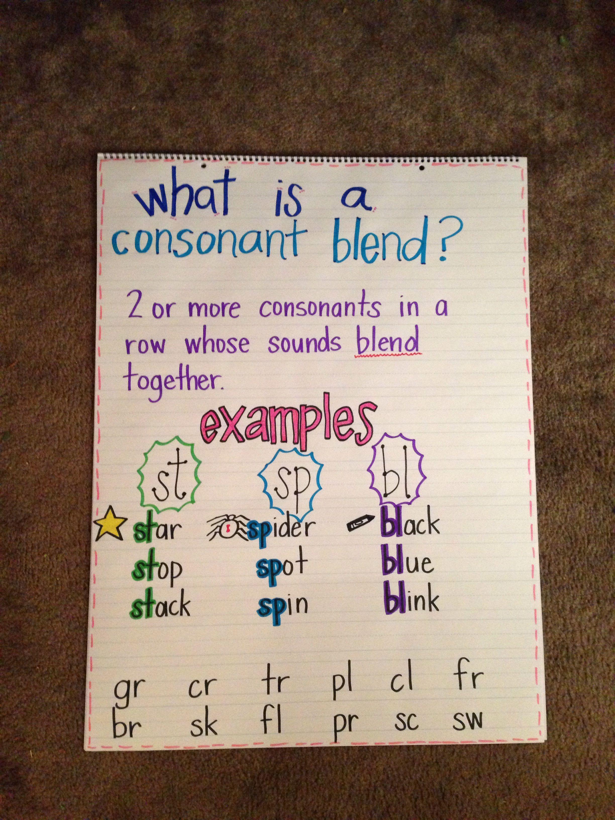 Consonant Blend Anchor Chart