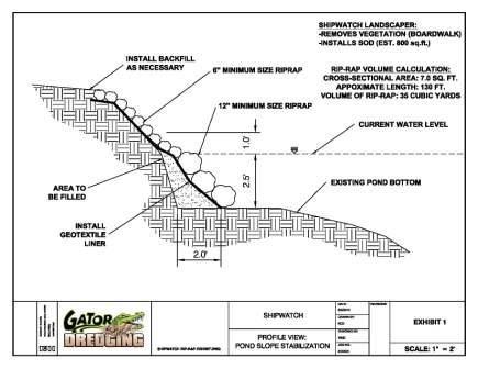 Rip rap bank stabilization garden pond cottage for Design of stabilisation pond