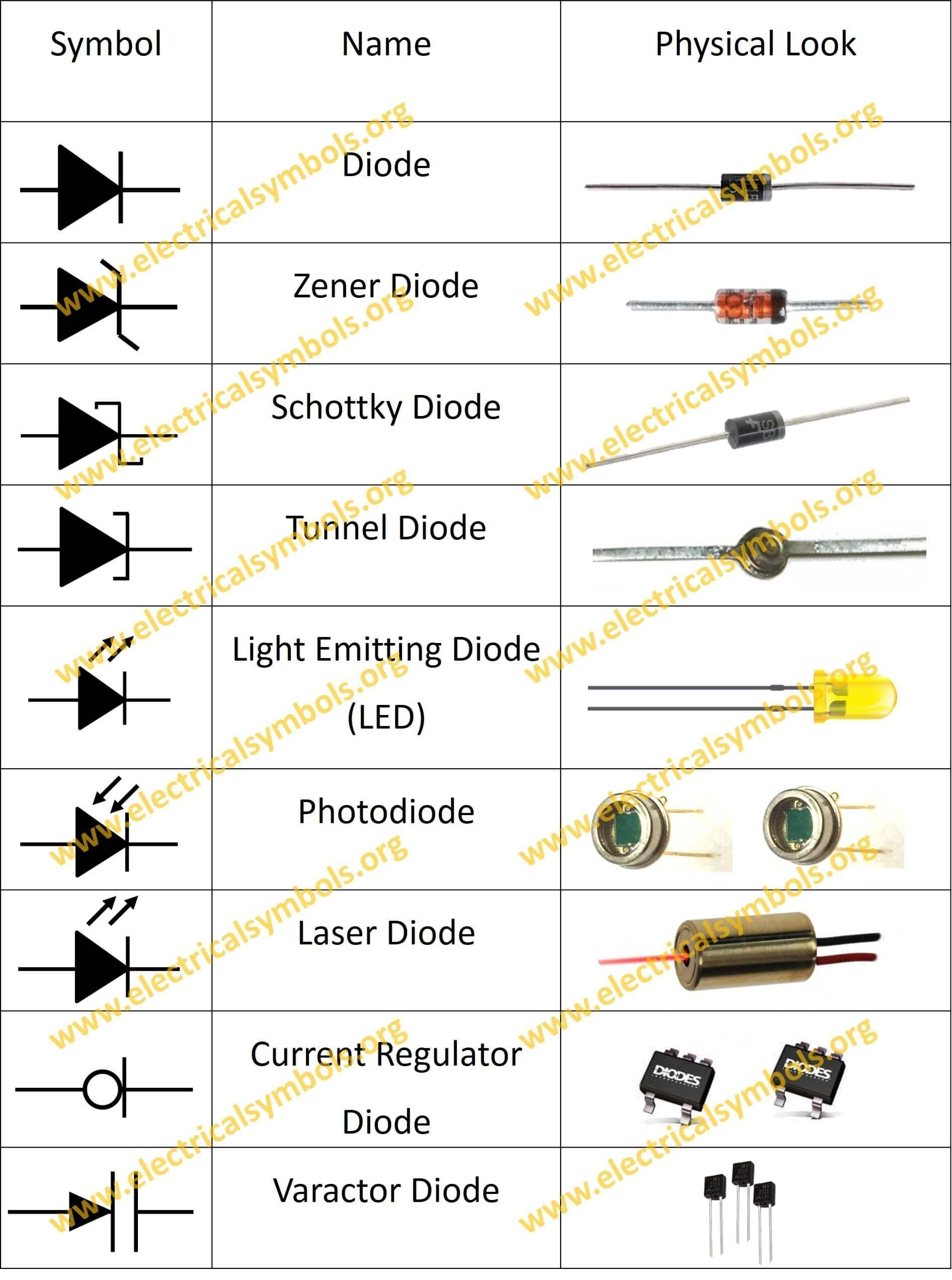 led symbol wiring diagram awesome wiring diagram diode symbol diagrams digramssample  wiring diagram diode symbol diagrams