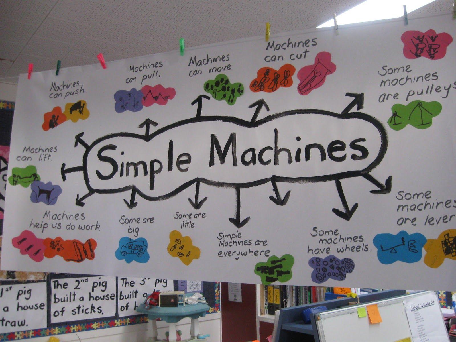 Simple Machines Description