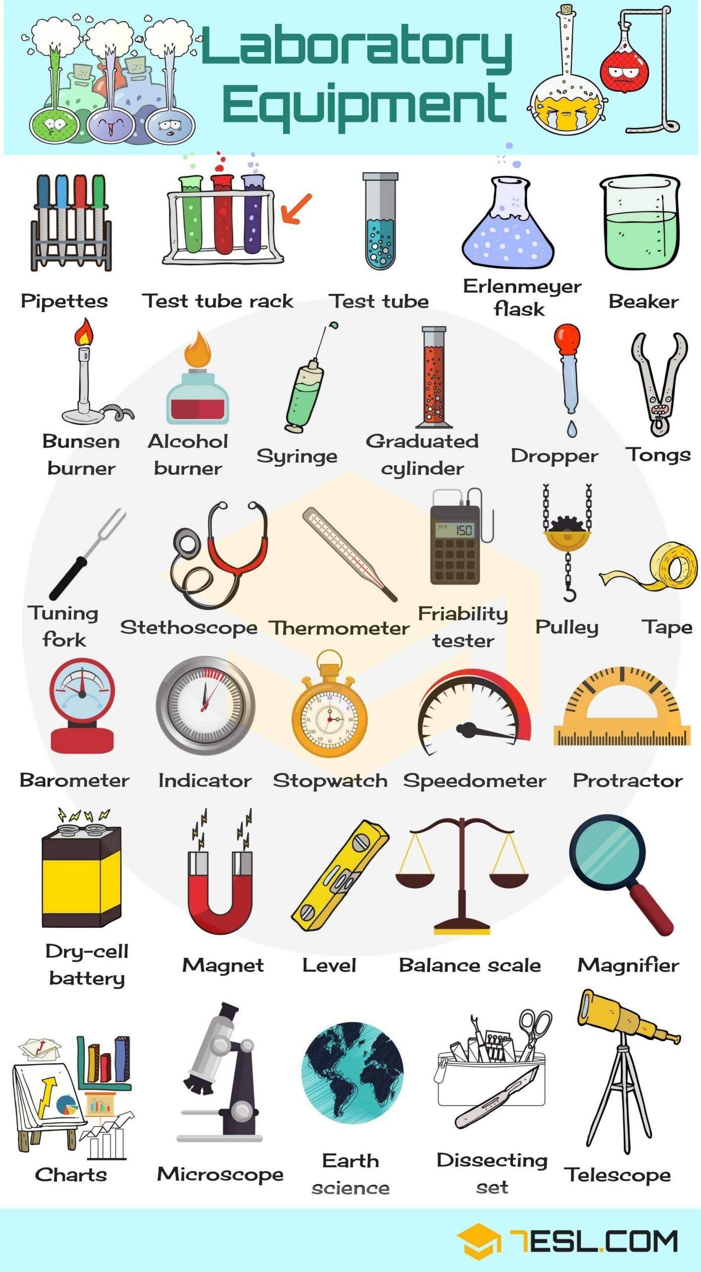 Lab Equipment Worksheet Answer Key Laboratory Vocabulary