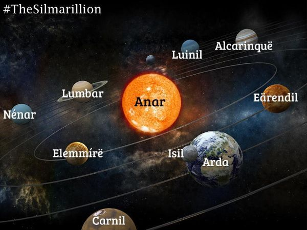 Astronomer Recreates The Solar System From Lord Of The Rings Tolkien Lord Of The Rings Middle Earth
