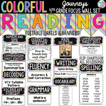 Journeys 4th Grade Reading Focus Wall Set COLORFUL
