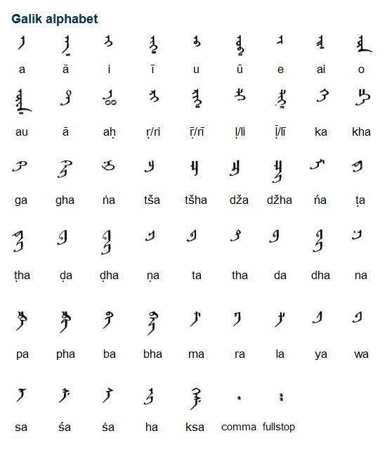 Sanskrit Alphabet Chart The Galik Alphabet Is An Extension Of The