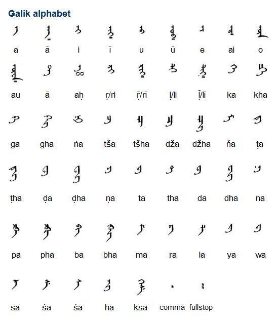 The Galik alphabet is a version of the traditional Mongolian - sanskrit alphabet chart