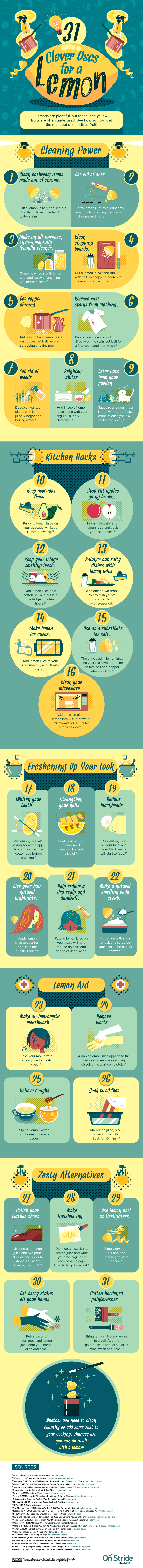 31 Clever Uses for a Lemon #Infographic