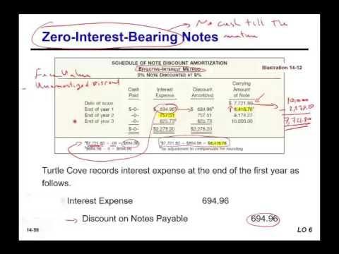 Long term notes payable -ch 14 p 6 Intermediate Accounting CPA exam