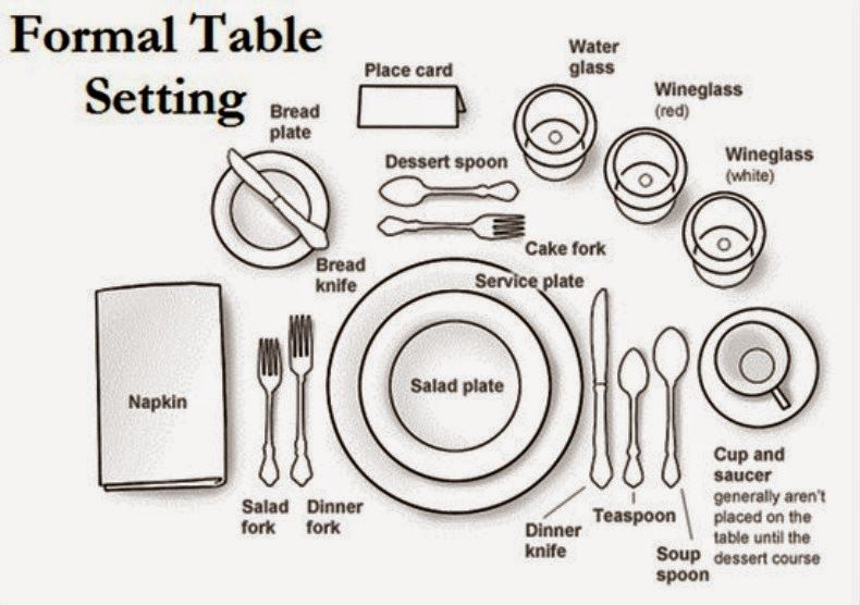 helpful hints for entertaining | Helpful hints, Newport beach and ...