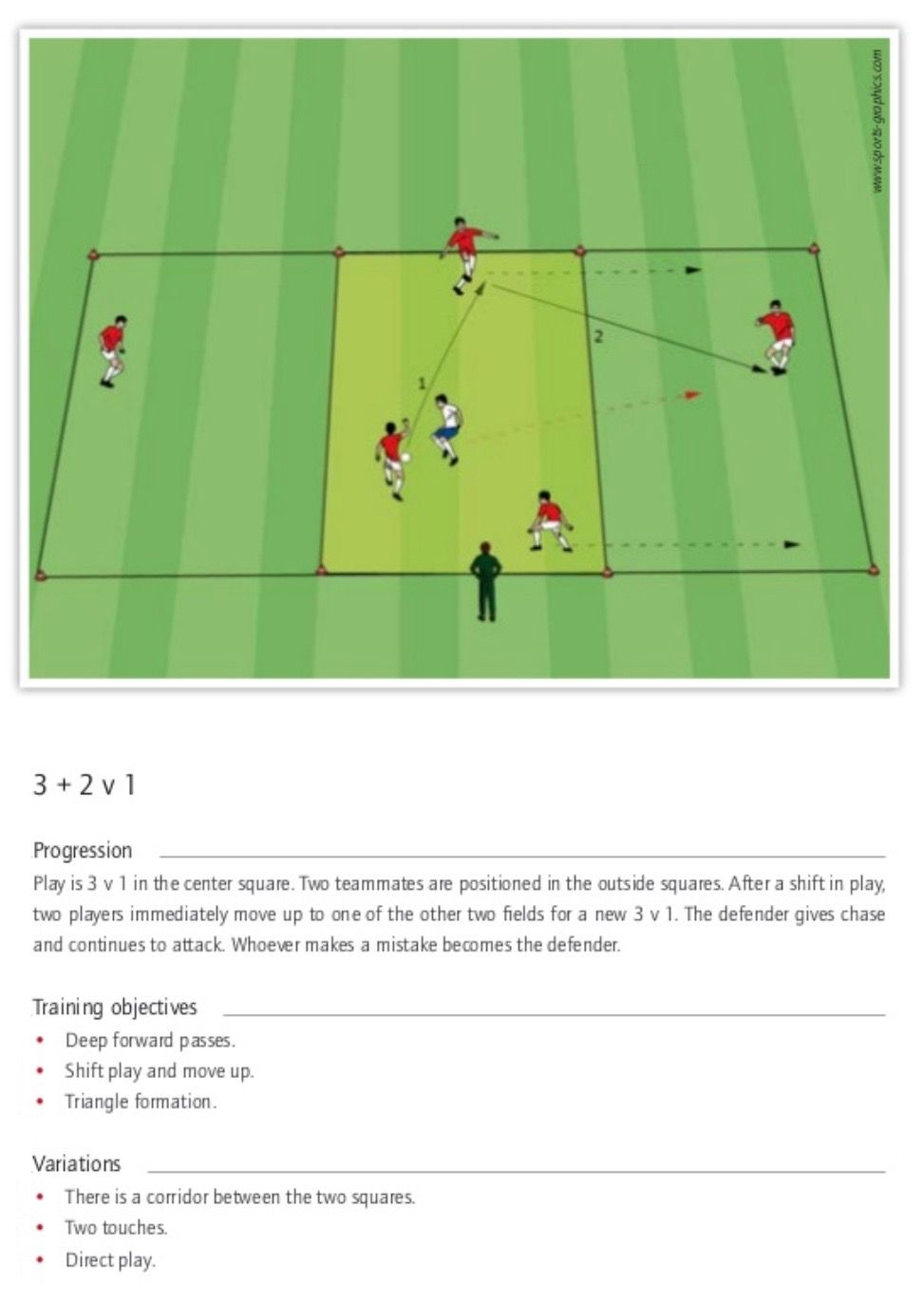 Pin By Crevan Pratt On Field Hockey Drills Soccer Drills Soccer Skills Soccer Practice