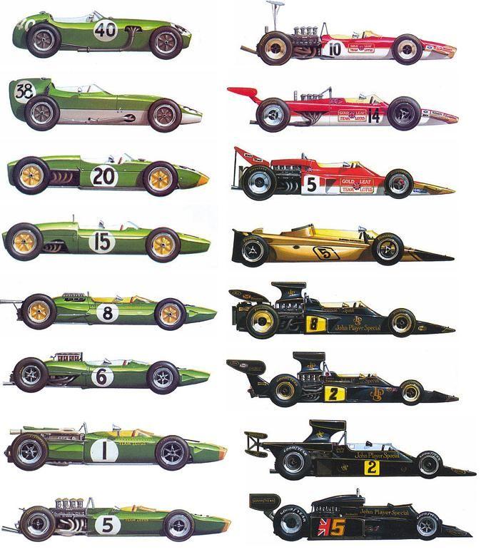 Lotus F1 formula cars side view illustrations part 1 ...