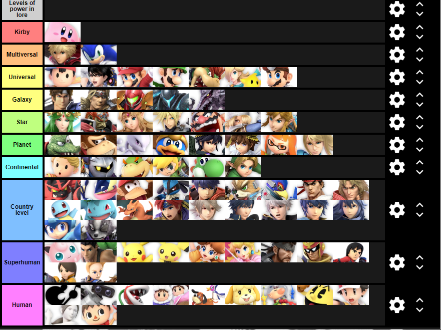Levels Of Power For Lore In Smash Bros Verse Smash Ultimate Tier Lists Smash Bros Funny Smash Bros Super Smash Brothers