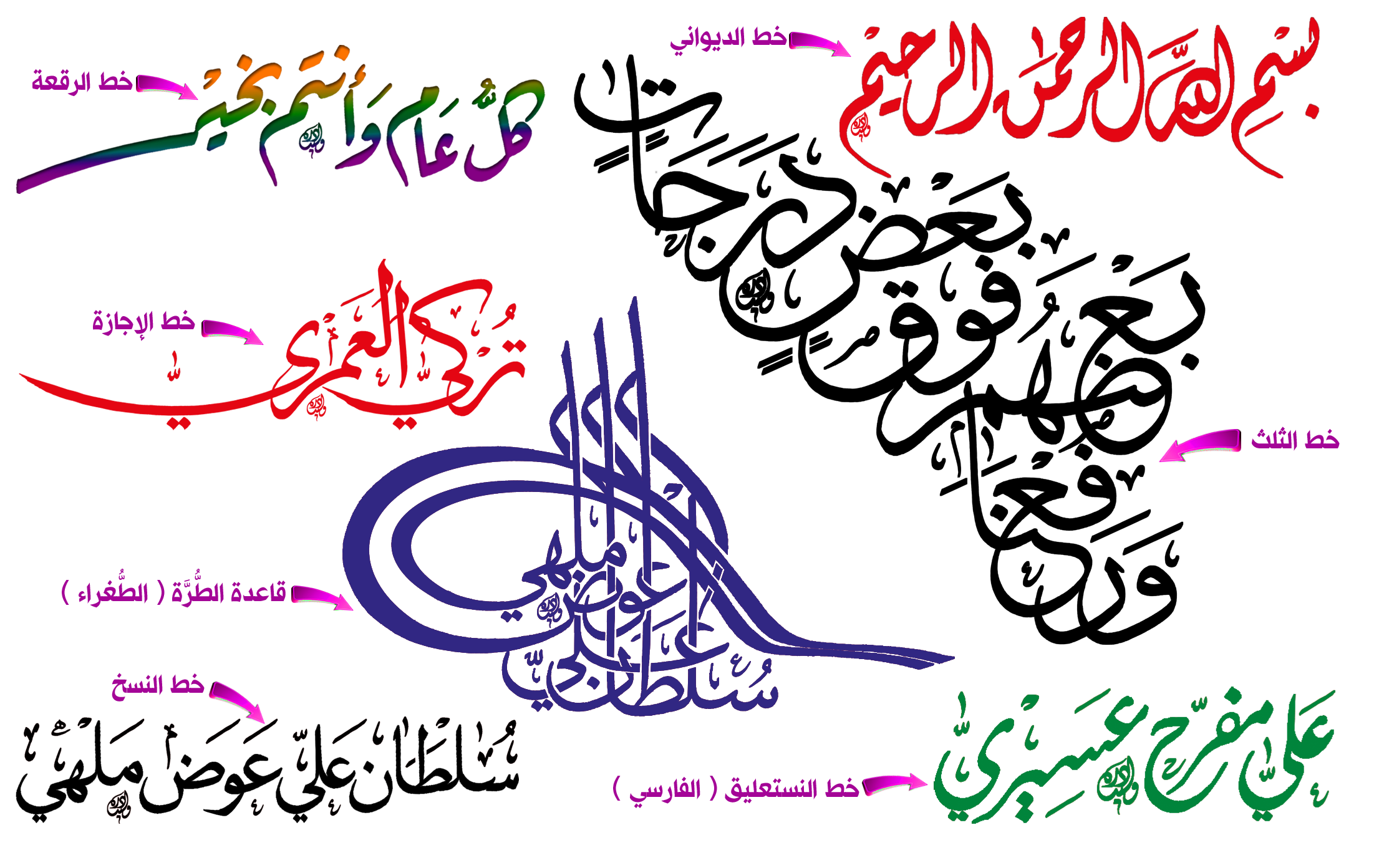 نماذج الخطوط العربية خط عربي الثلث الفارسي الديواني النسخ الرقعة الطرة الطغراء الإجازة التركيب لل Calligraphy Arabic Calligraphy Graphic