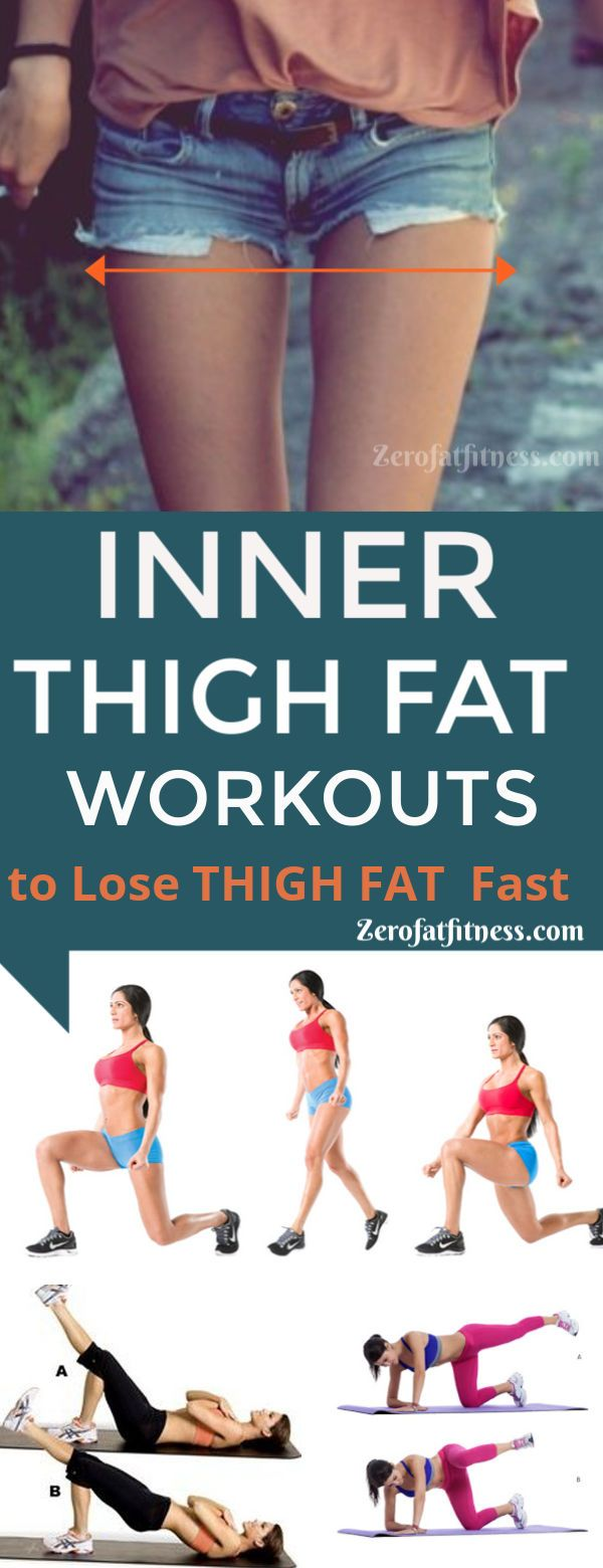 How to Get Rid of Inner Thigh Fat:10 Best Exercises -   18 fitness workouts thighs