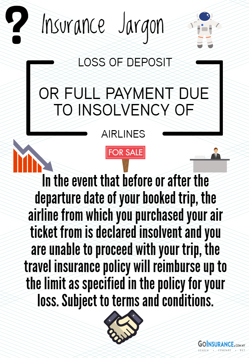 Loss Of Deposit Or Full Payment Due To Insolvency Of Airlines