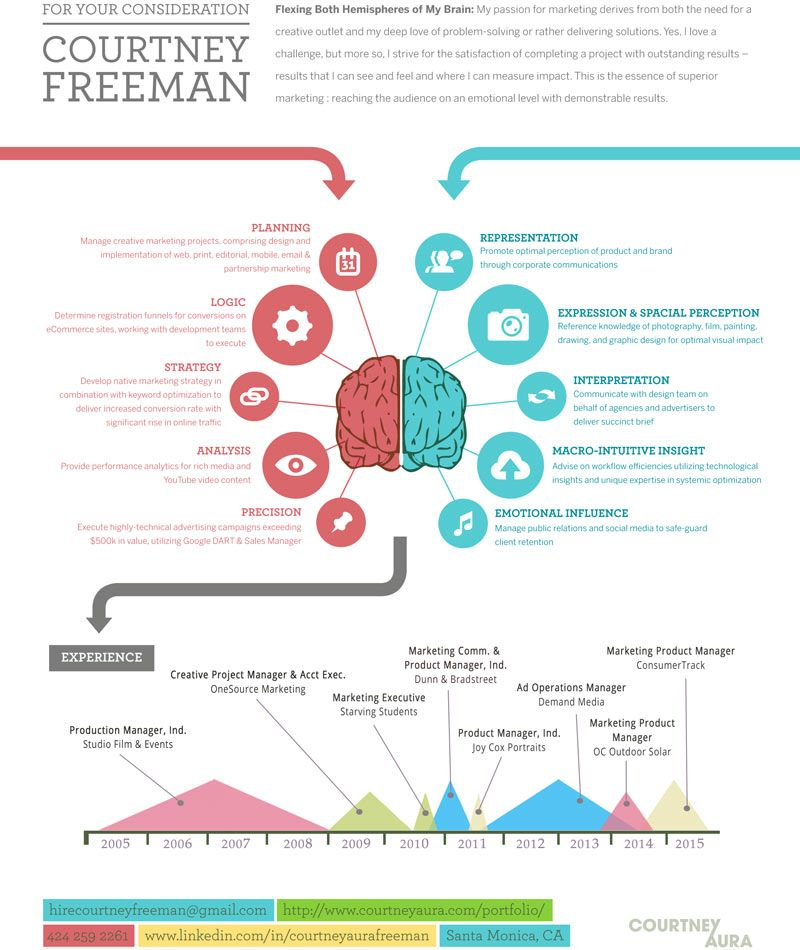 Best infographic resumes Infographic resume, Infographic and - find resumes on linkedin