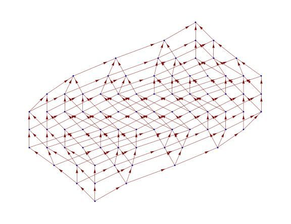 The Hasse Diagram Of The Divisor Lattice Of 148176 As A Directed Acyclic Graph