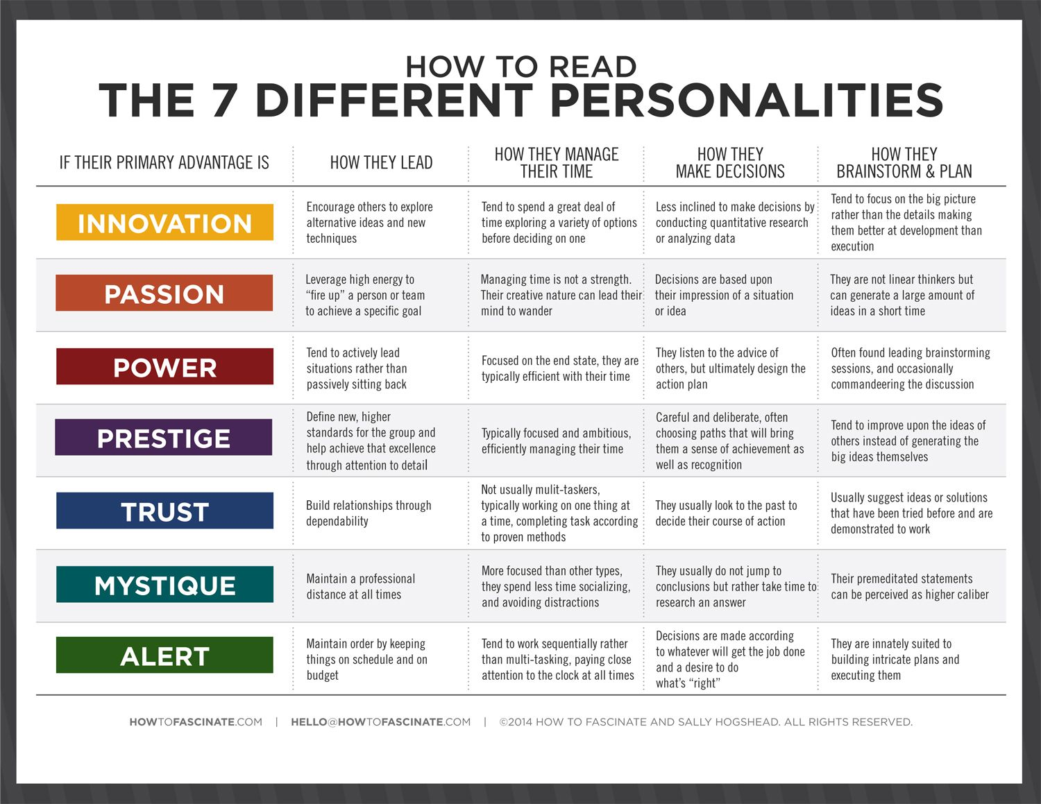 Pin By Archetype On Character Archetypes