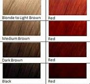 High Quality Red Hair Dye Colors 14 Red Henna Hair Color Chart