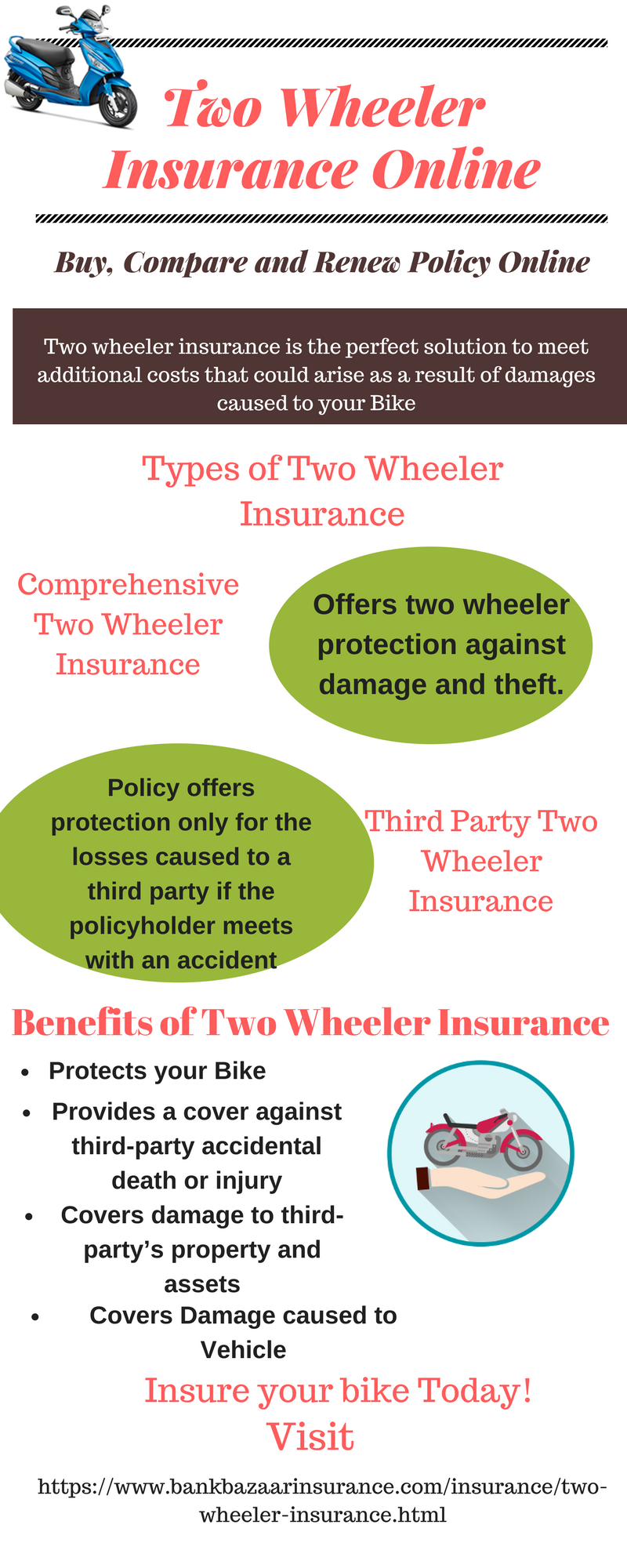 Insure You Bike Today With Bank Bazaar Two Wheeler Insurance And
