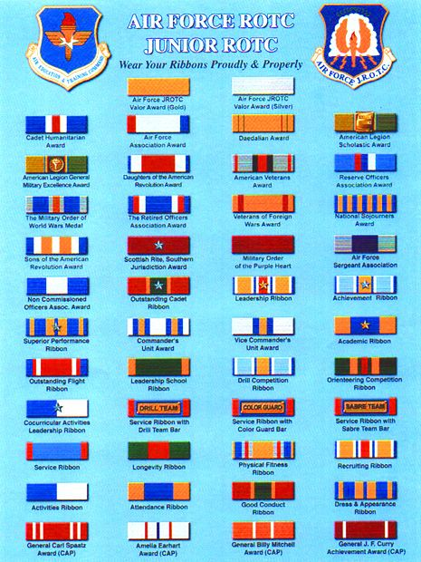 Afjrotc ribbons elated real world also the worlds largest pinterest rh