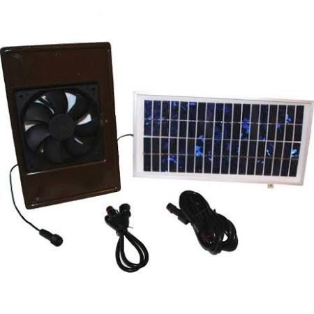 Solar Heater For Dog House Google Search Exhaust Fan Solar Power Diy Solar Power