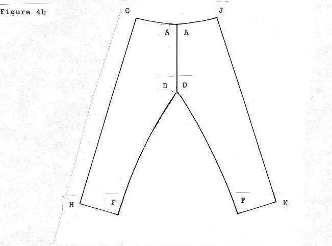 Viking Trousers Simple Pattern   Nostalgie   Pinterest   Viking ...