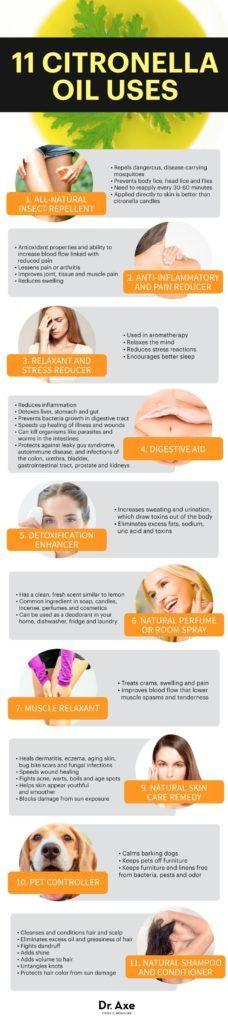 Citronella oil infographic  Dr. Axe