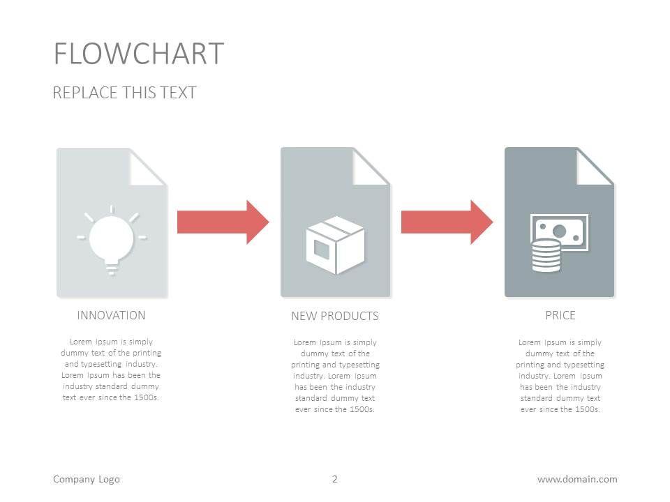 Flow chart Google Slides #diagram #GoogleSlides #process Diagram - process flow diagram template