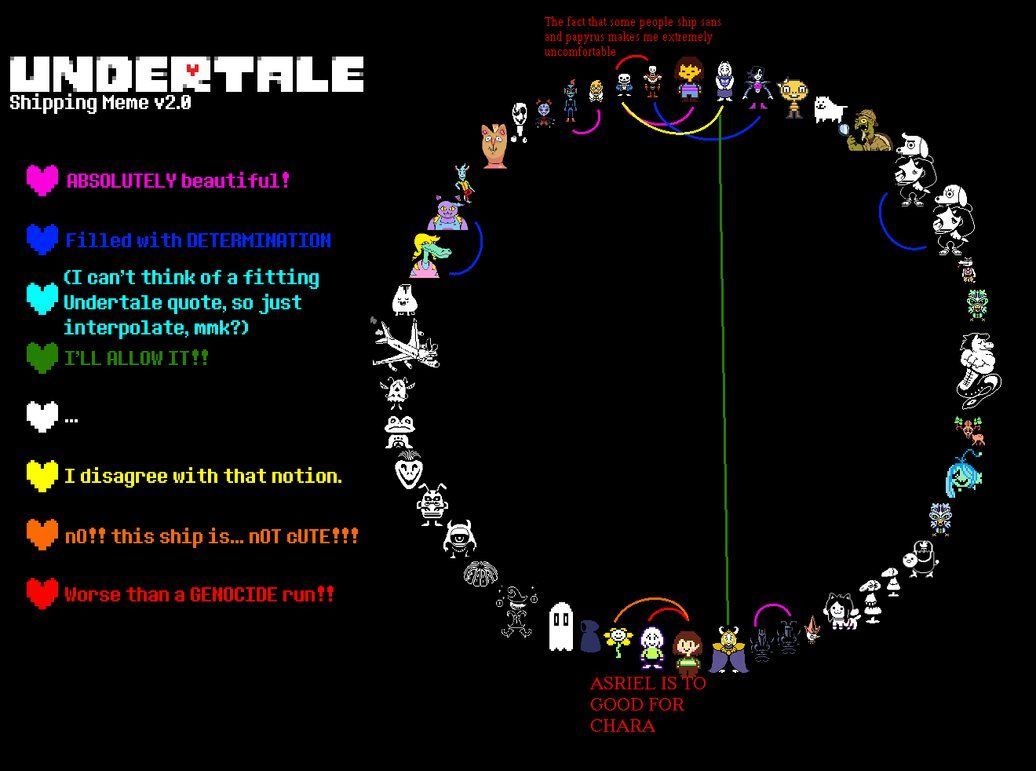 Hey, a ship circle i cam agree with Undertale, Undertale