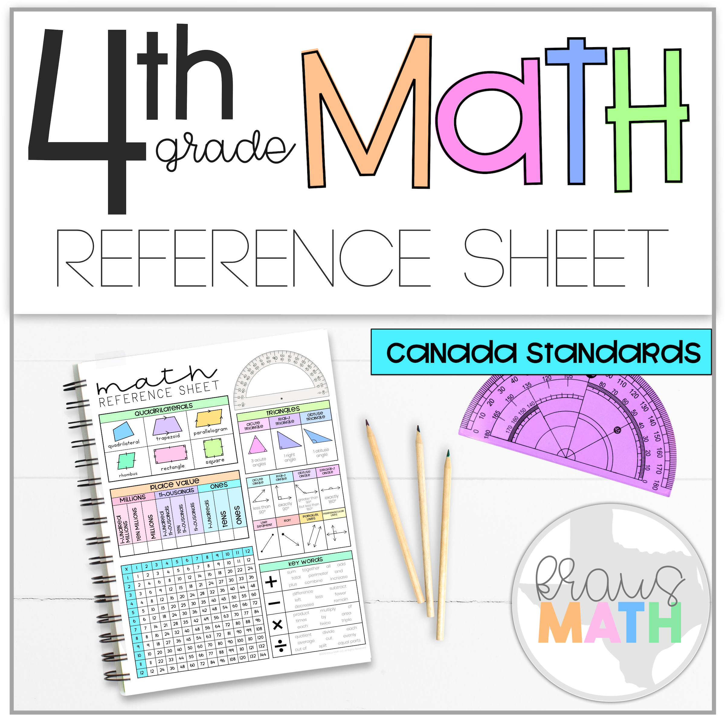 4th Grade Math Reference Sheet Canada With Images