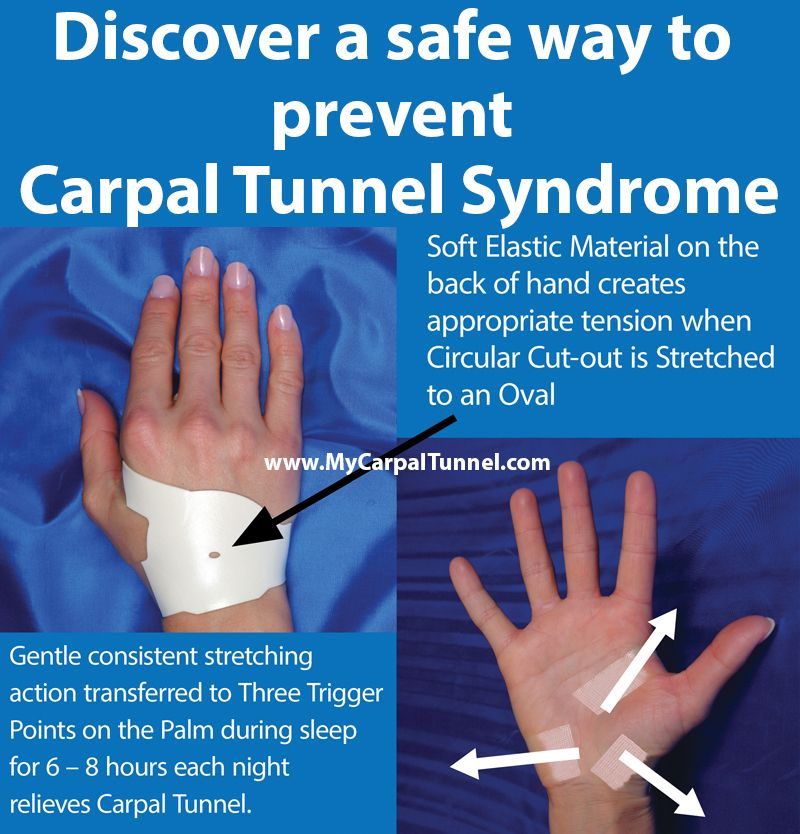 Discover A Safe Way To Prevent Carpal Tunnel Syndrome
