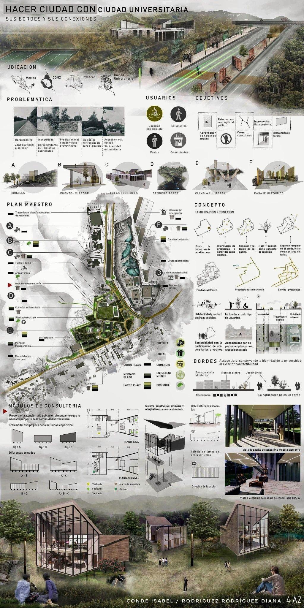 Architecture Presentation Diagramas De Arquitectura Laminas De
