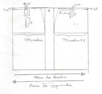 3c3a10d18 Base de falda recta | faldas | Faldas rectas, Faldas y Falda modelo