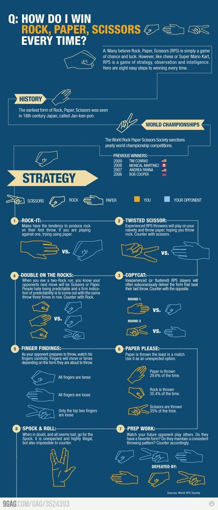 How To Win At Rock, Paper, Scissors Every Time.. #infographic