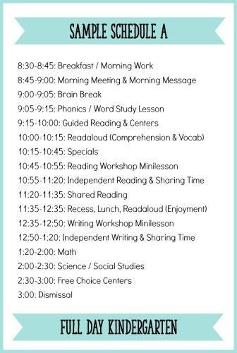 Fitting It All In: How To Schedule A Balanced Literacy Block For  Kindergarten | Literacy, Kindergarten And Balanced Literacy
