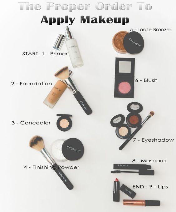 The Order Of Makeup Application  Makeup