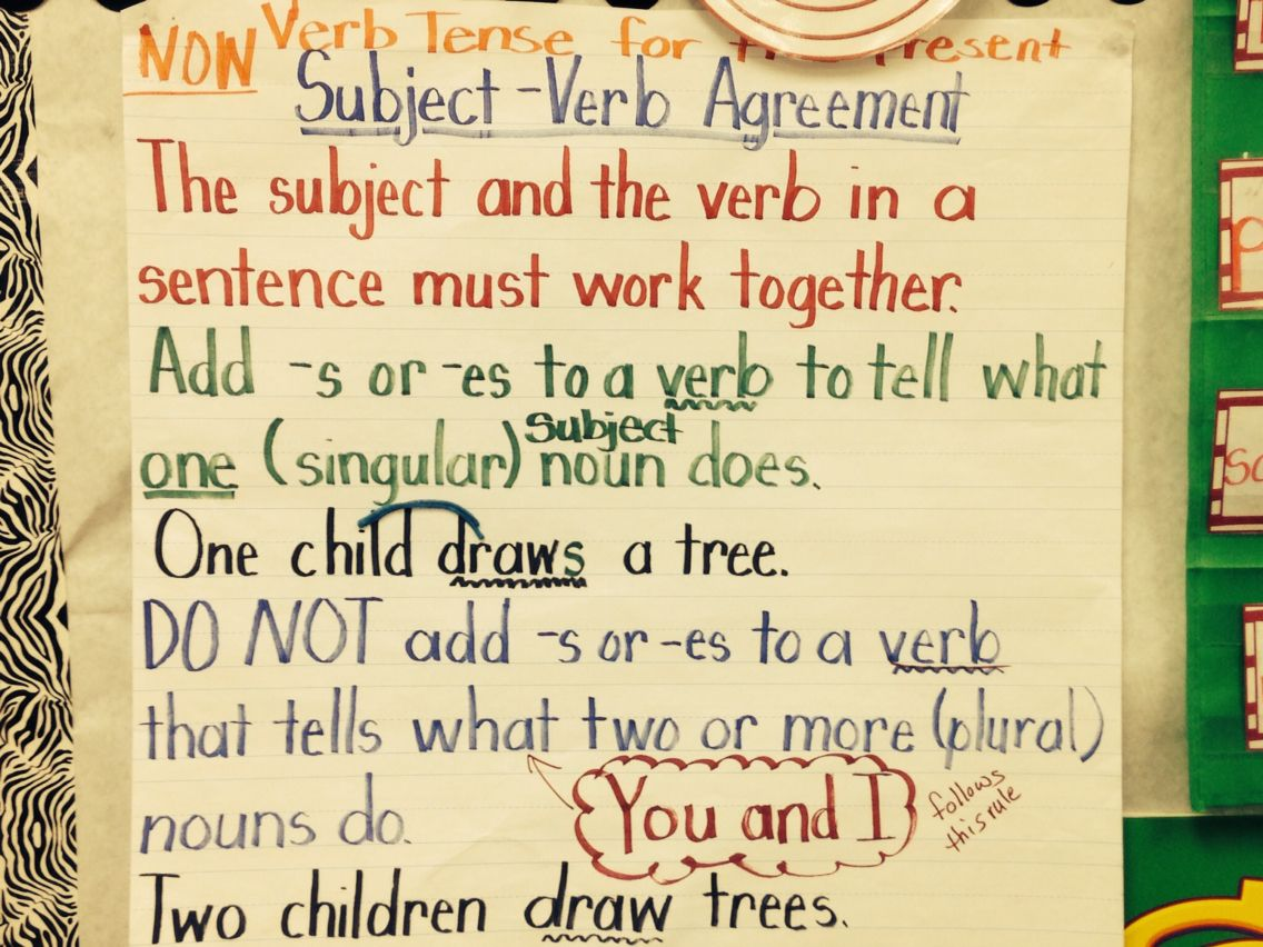 Subject Verb Agreement Anchor Chart My Anchor Charts Pinterest