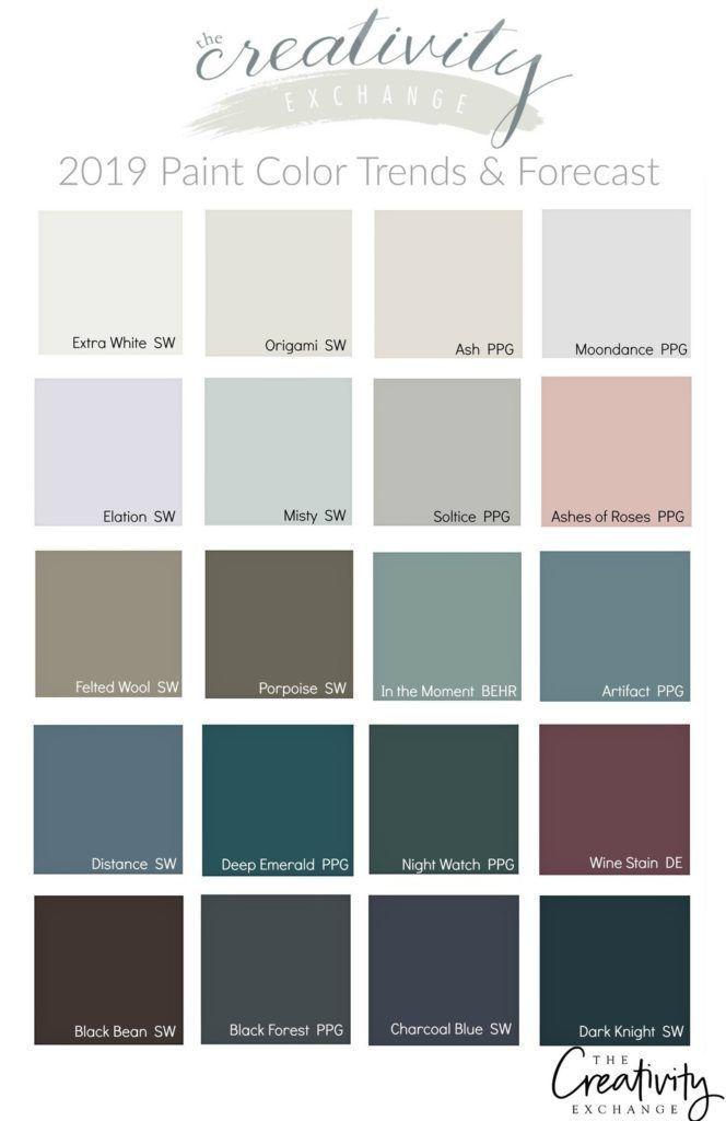 Farbtrends und prognosen für 2019 (mit Bildern) Zimmer